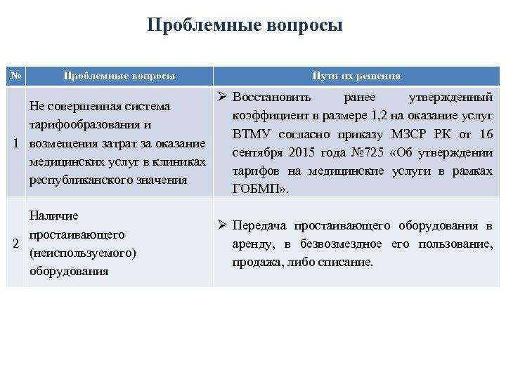 Проблемные вопросы № Проблемные вопросы Пути их решения Не совершенная система тарифообразования и 1