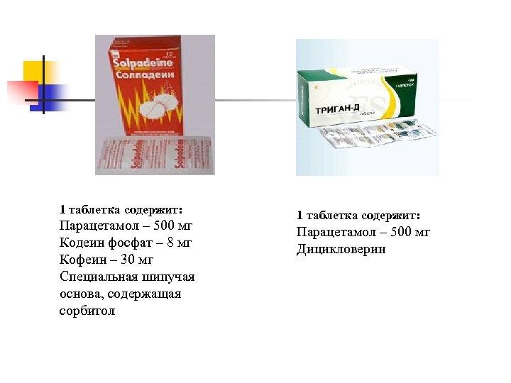 1 таблетка содержит: Парацетамол – 500 мг Кодеин фосфат – 8 мг Кофеин –