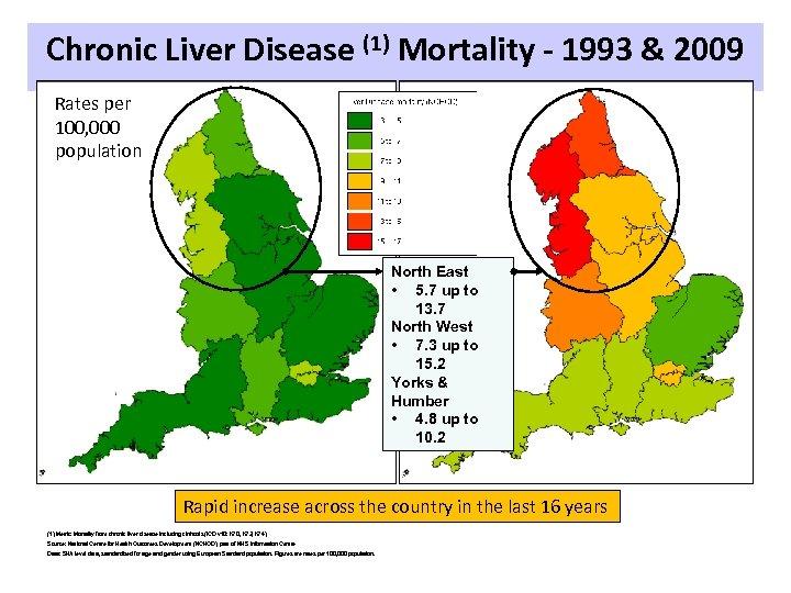Chronic Liver Disease (1) Mortality - 1993 & 2009 Rates per 100, 000 population