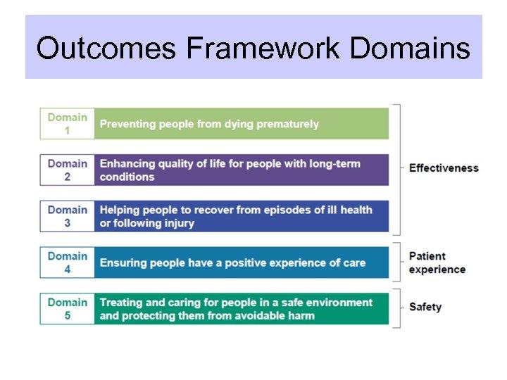 Outcomes Framework Domains