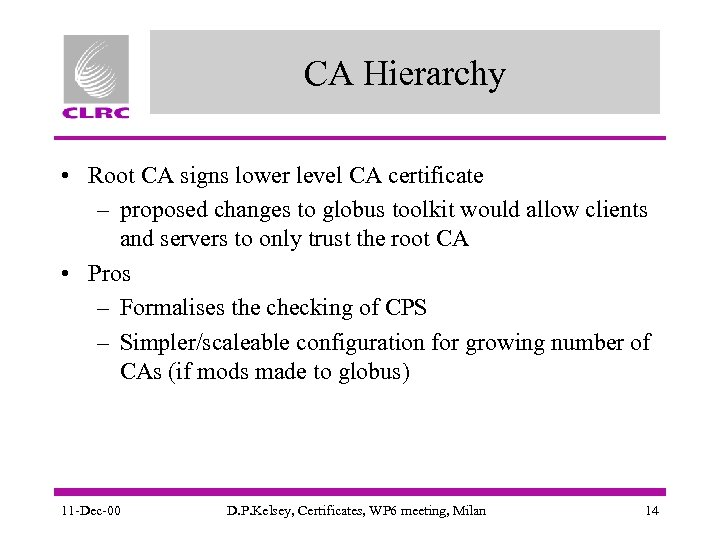 CA Hierarchy • Root CA signs lower level CA certificate – proposed changes to