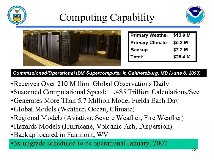 Computing Capability Primary Weather $13. 9 M Primary Climate Backup $5. 3 M $7.