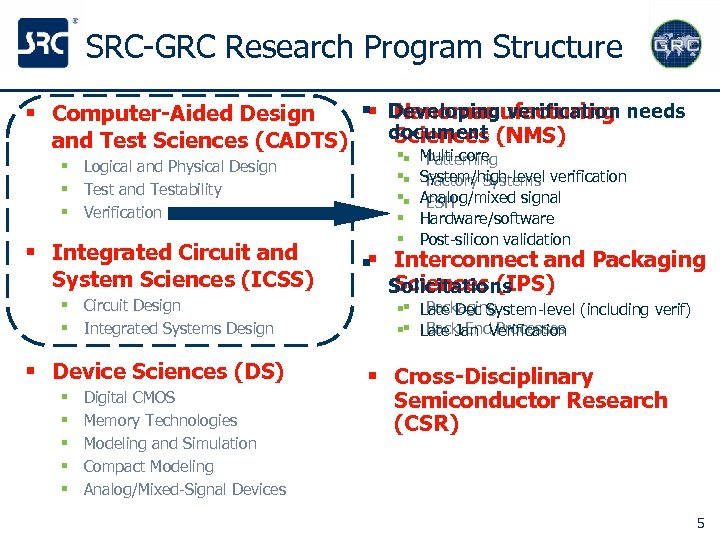 SRC-GRC Research Program Structure §§ Developing verification needs Nanomanufacturing document Sciences (NMS) and Test