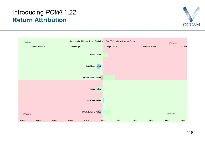 Introducing POW! 1. 22 Return Attribution 115