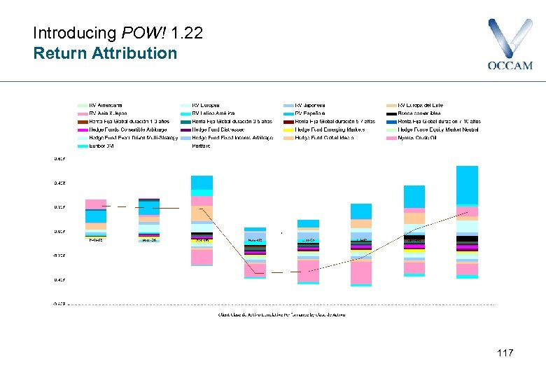 Introducing POW! 1. 22 Return Attribution 117