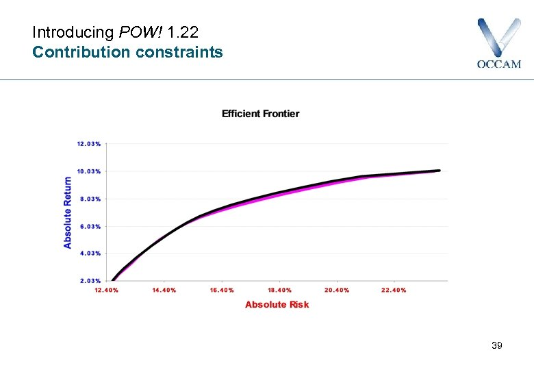 Introducing POW! 1. 22 Contribution constraints 39
