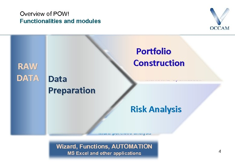 Overview of POW! Functionalities and modules BAYES Refine Risk/Return forecasts BACKTEST Multi-period backtest RAW