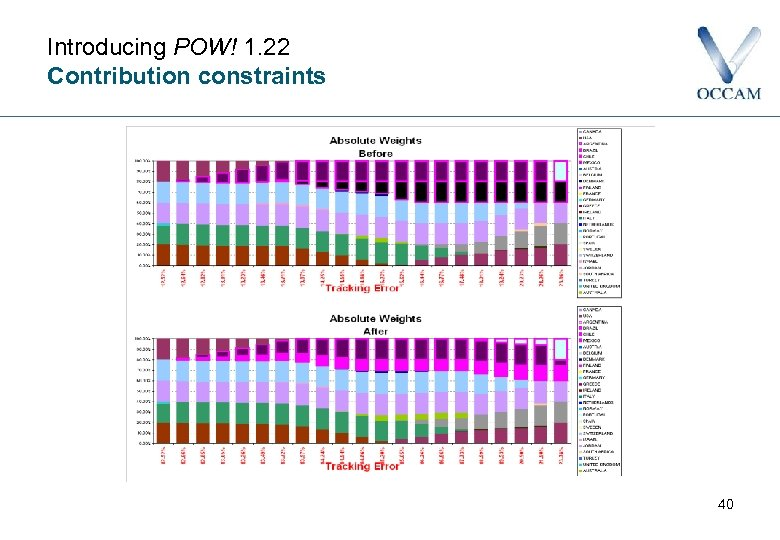 Introducing POW! 1. 22 Contribution constraints 40