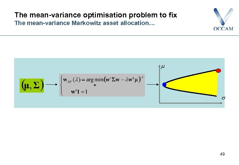The mean-variance optimisation problem to fix The mean-variance Markowitz asset allocation… 49