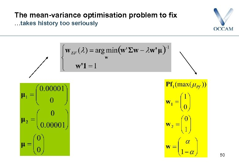 The mean-variance optimisation problem to fix …takes history too seriously 50