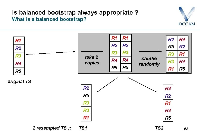 Is balanced bootstrap always appropriate ? What is a balanced bootstrap? R 1 R
