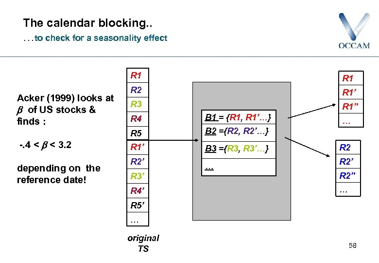 The calendar blocking. . …to check for a seasonality effect R 1 Acker (1999)