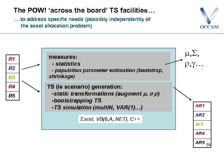 The POW! 'across the board' TS facilities… …to address specific needs (possibly independently of