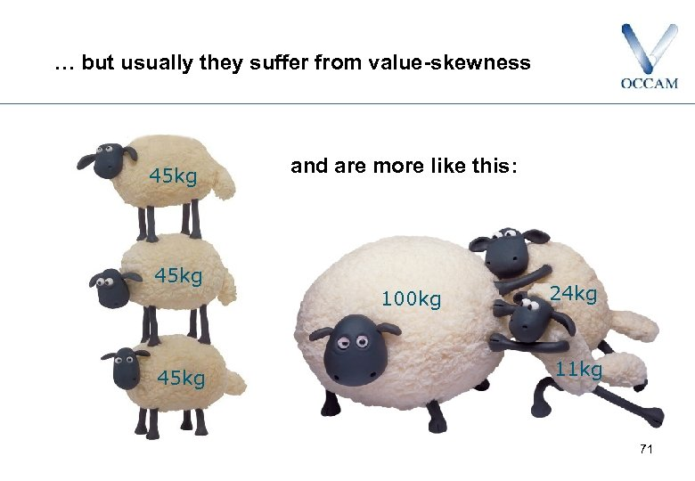 … but usually they suffer from value-skewness 45 kg and are more like this: