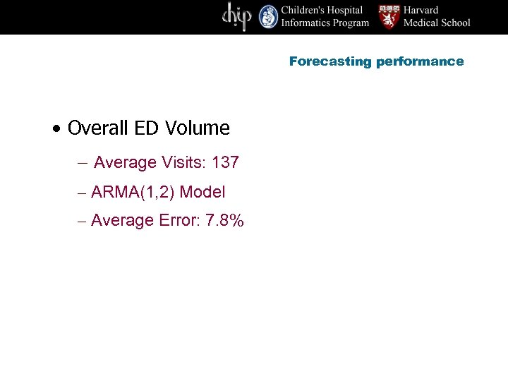 Forecasting performance • Overall ED Volume – Average Visits: 137 – ARMA(1, 2) Model