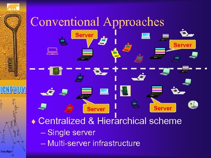 Conventional Approaches Server ¨ Centralized & Hierarchical scheme – Single server – Multi-server infrastructure