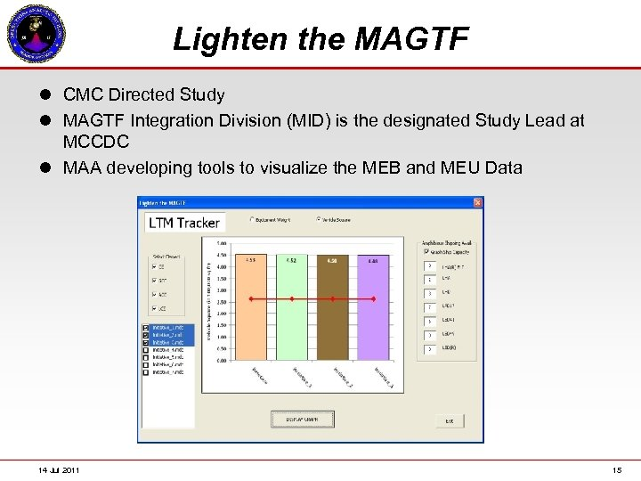 Lighten the MAGTF l CMC Directed Study l MAGTF Integration Division (MID) is the