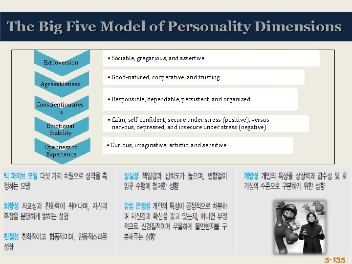 The Big Five Model of Personality Dimensions Extroversion Agreeableness Conscientiousnes s Emotional Stability Openness