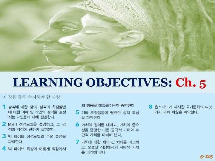 LEARNING OBJECTIVES: Ch. 5 5 -125
