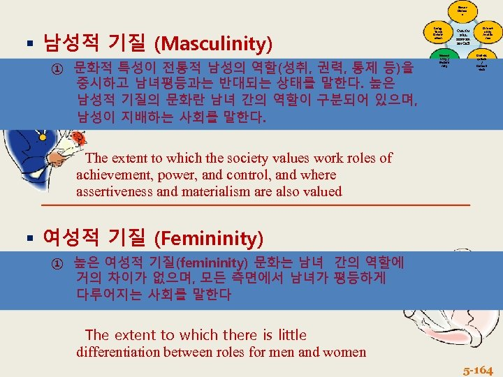 Power Distanc e 남성적 기질 (Masculinity) ① 문화적 특성이 전통적 남성의 역할(성취, 권력, 통제