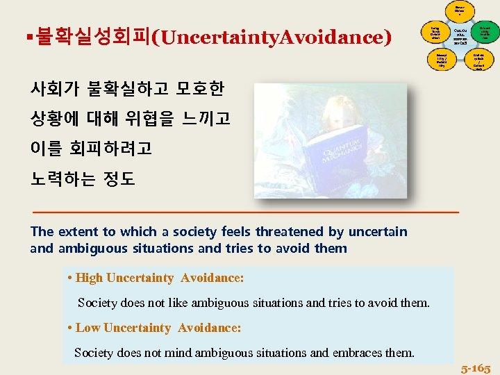 Power Distanc e 불확실성회피(Uncertainty. Avoidance) Long. Term Orient ation Mascul inity / Femini nity