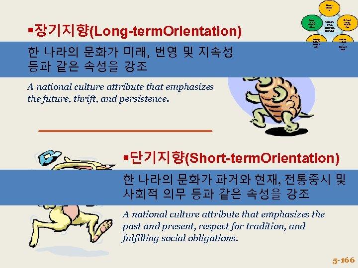 Power Distanc e 장기지향(Long-term. Orientation) 한 나라의 문화가 미래, 번영 및 지속성 등과 같은