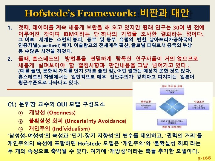 Hofstede's Framework: 비판과 대안 1. 첫째, 데이터를 계속 새롭게 보완을 해 오고 있지만 원래