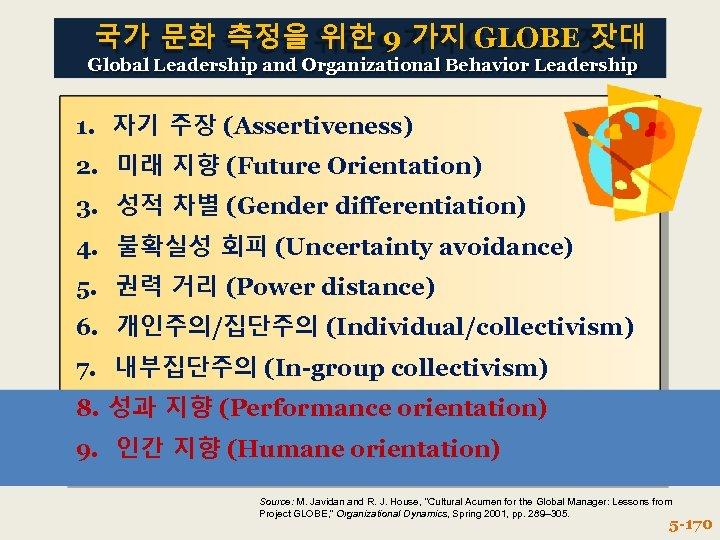 국가 문화 측정을 위한 9 가지 GLOBE 잣대 Global Leadership and Organizational Behavior Leadership