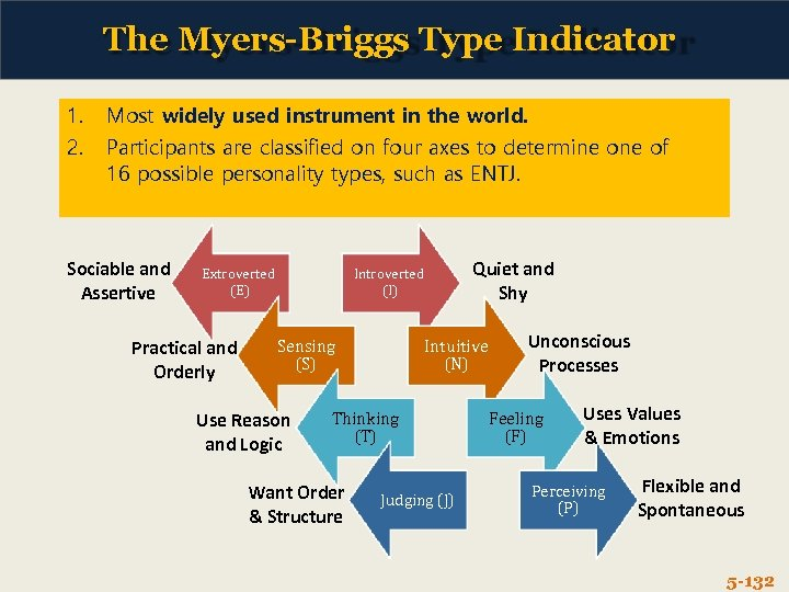 The Myers-Briggs Type Indicator 1. Most widely used instrument in the world. 2. Participants