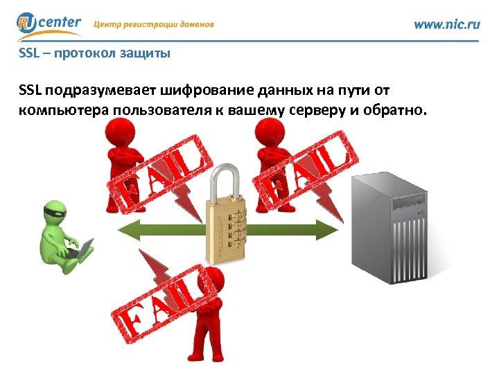 SSL – протокол защиты SSL подразумевает шифрование данных на пути от компьютера пользователя к