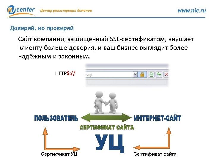 Доверяй, но проверяй Сайт компании, защищённый SSL-сертификатом, внушает клиенту больше доверия, и ваш бизнес