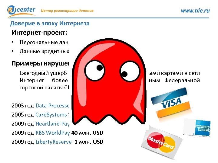 Доверие в эпоху Интернета Интернет-проект: • Персональные данные клиентов • Данные кредитных карт Примеры