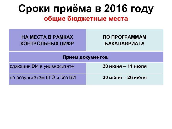 Сроки приёма в 2016 году общие бюджетные места НА МЕСТА В РАМКАХ КОНТРОЛЬНЫХ ЦИФР