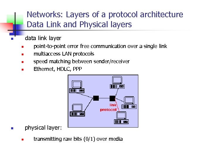 Networks: Layers of a protocol architecture Data Link and Physical layers data link layer