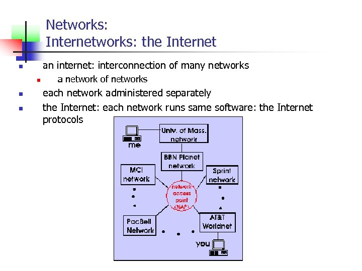 Networks: Internetworks: the Internet an internet: interconnection of many networks n n a network