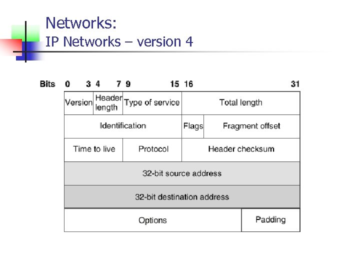 Networks: IP Networks – version 4
