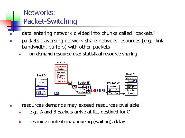 Networks: Packet-Switching data entering network divided into chunks called