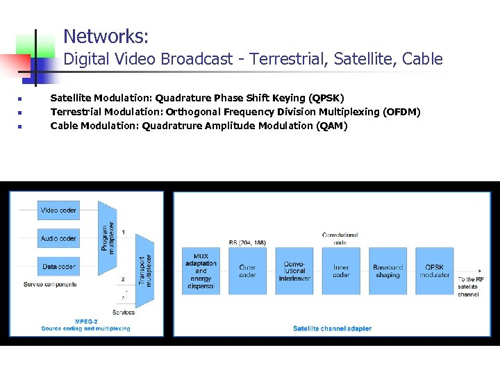 Networks: Digital Video Broadcast - Terrestrial, Satellite, Cable n n n Satellite Modulation: Quadrature