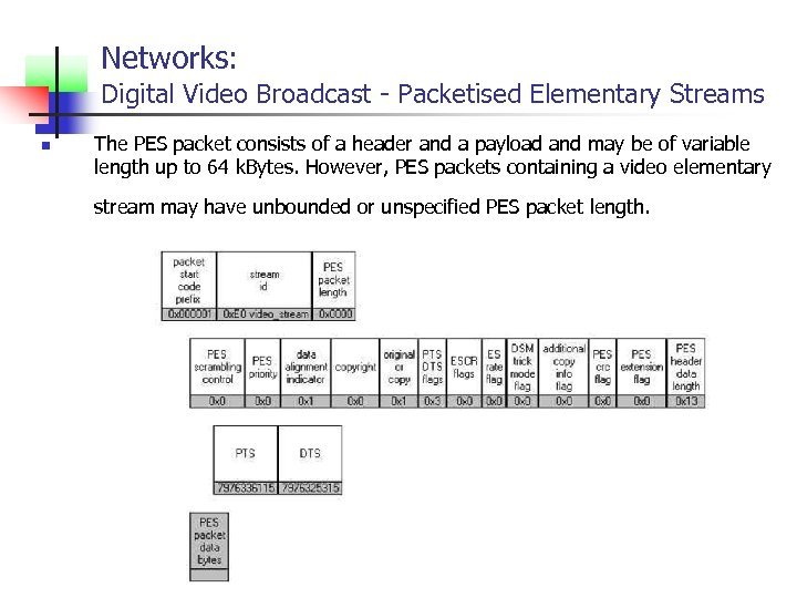 Networks: Digital Video Broadcast - Packetised Elementary Streams n The PES packet consists of