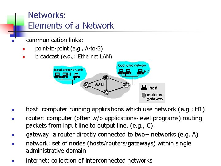 Networks: Elements of a Network communication links: n n n n point-to-point (e. g.