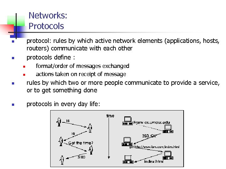 Networks: Protocols protocol: rules by which active network elements (applications, hosts, routers) communicate with