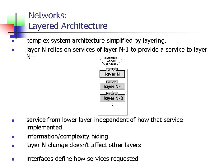 Networks: Layered Architecture n n complex system architecture simplified by layering. layer N relies