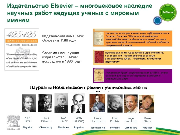 Издательство Elsevier – многовековое наследие научных работ ведущих ученых с мировым именем Издательский дом