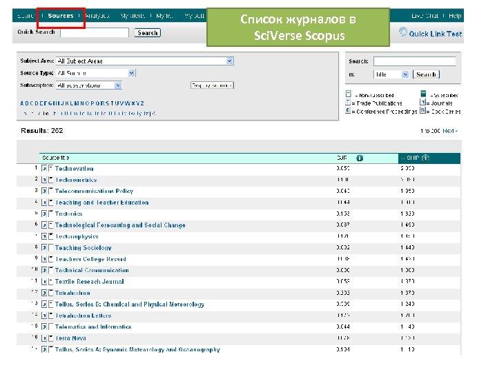Список журналов в Sci. Verse Scopus