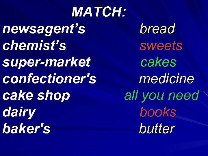 MATCH: newsagent's bread chemist's sweets super-market cakes confectioner's medicine cake shop all you need