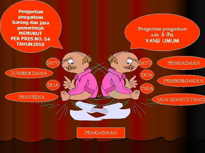 Pengertian pengadaan barang dan jasa pemerintah MENURUT PER PRES NO. 54 TAHUN 2010 Pengertian