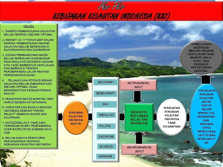 Alur Pikir KEBIJAKAN KELAUTAN INDONESIA (KKI) ISU-ISU 1. SINERGI PEMBANGUNAN KELAUTAN BELUM TERPADU SECARA