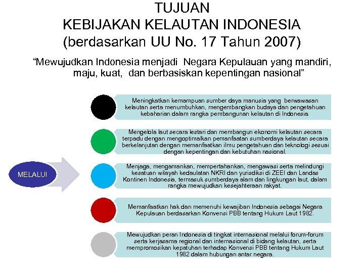 """TUJUAN KEBIJAKAN KELAUTAN INDONESIA (berdasarkan UU No. 17 Tahun 2007) """"Mewujudkan Indonesia menjadi Negara"""