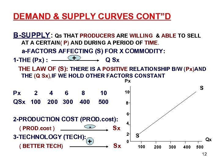 "DEMAND & SUPPLY CURVES CONT""D B-SUPPLY: Qs THAT PRODUCERS ARE WILLING & ABLE TO"