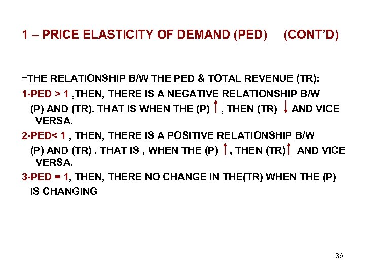 1 – PRICE ELASTICITY OF DEMAND (PED) (CONT'D) -THE RELATIONSHIP B/W THE PED &